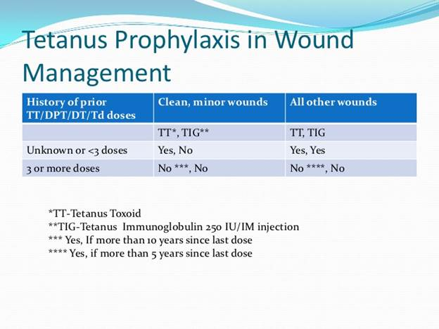 Description: Image result for tetanus vaccine guidelines